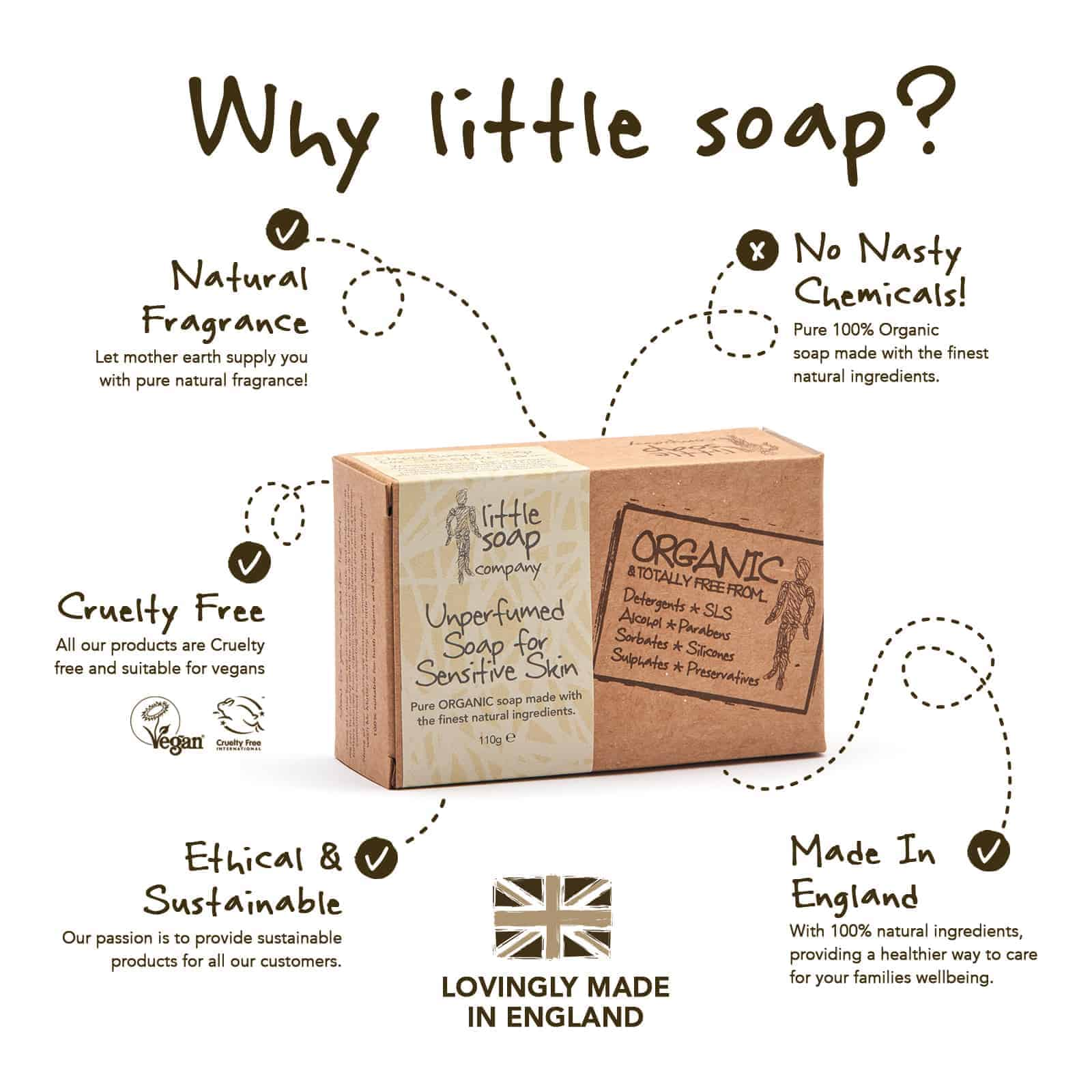 Manage Sensitive Skin from Within_LittleSoapCompany.co.uk