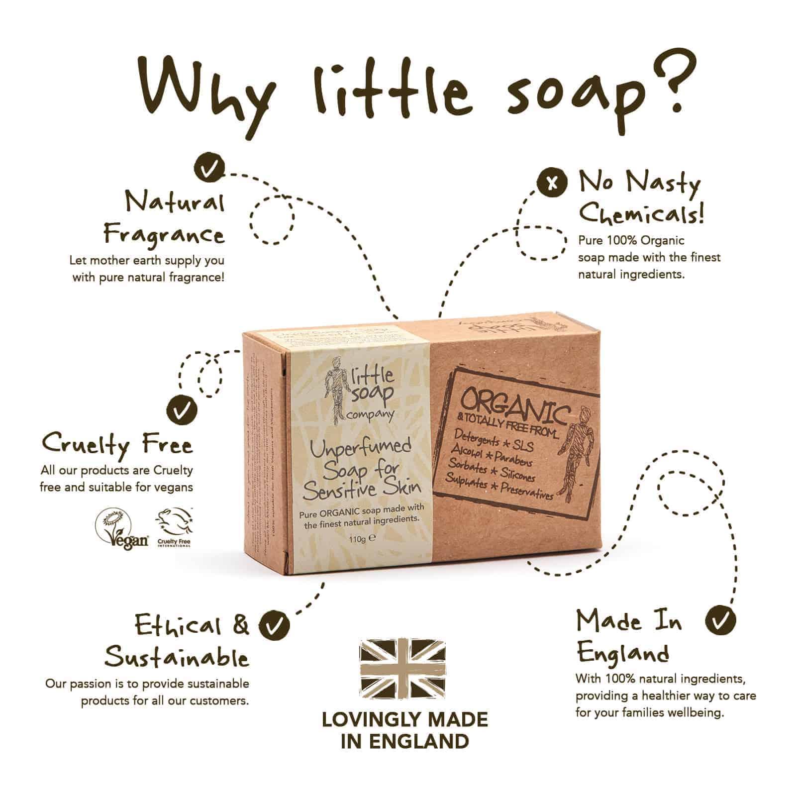 Manage Sensitive Skin from Within_LittleSoapCompany.co.uk