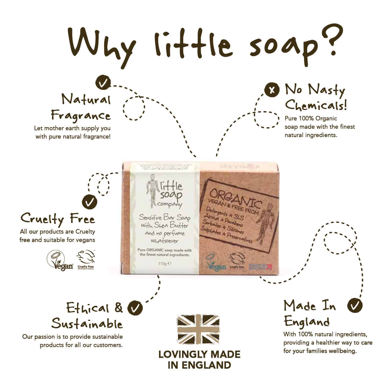 an interview with The Simple Things Magazine_LittleSoapCompany.co.uk